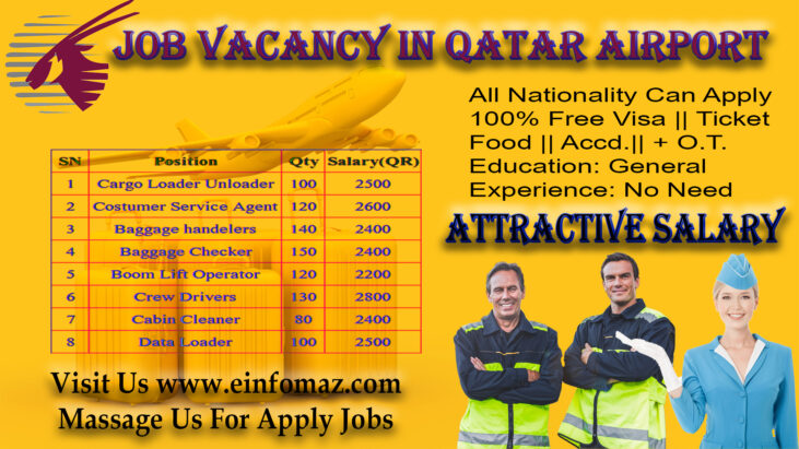 Sales Support Coordinator at Qatar Airport